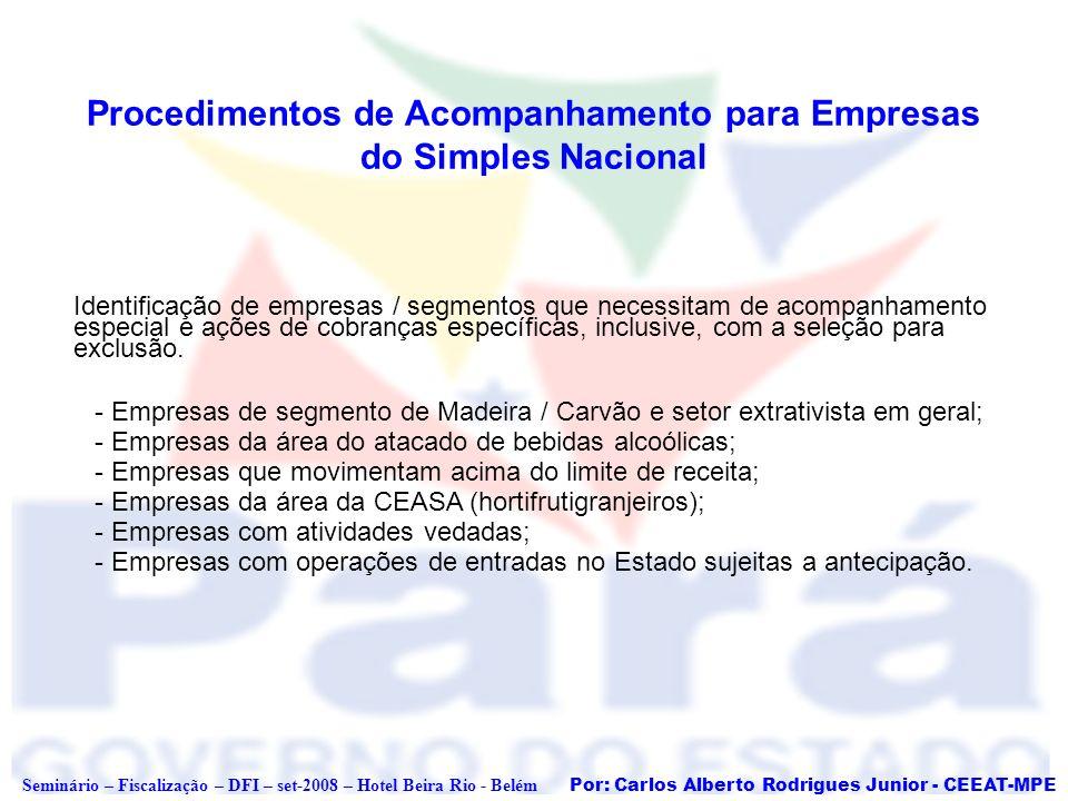 Procedimentos de Acompanhamento para Empresas do Simples Nacional