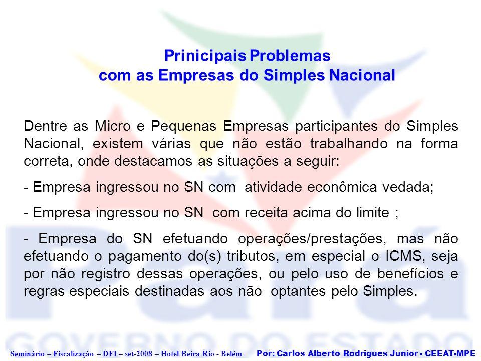 Prinicipais Problemas com as Empresas do Simples Nacional