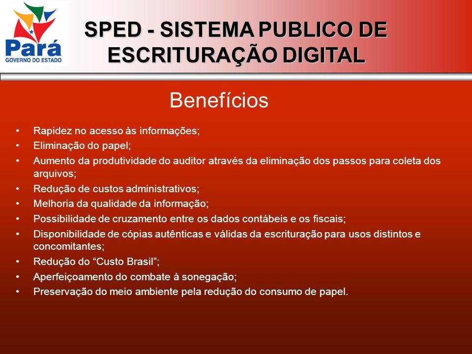 Benefícios Rapidez no acesso às informações; Eliminação do papel;