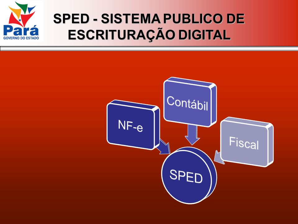 SPED NF-e Contábil Fiscal