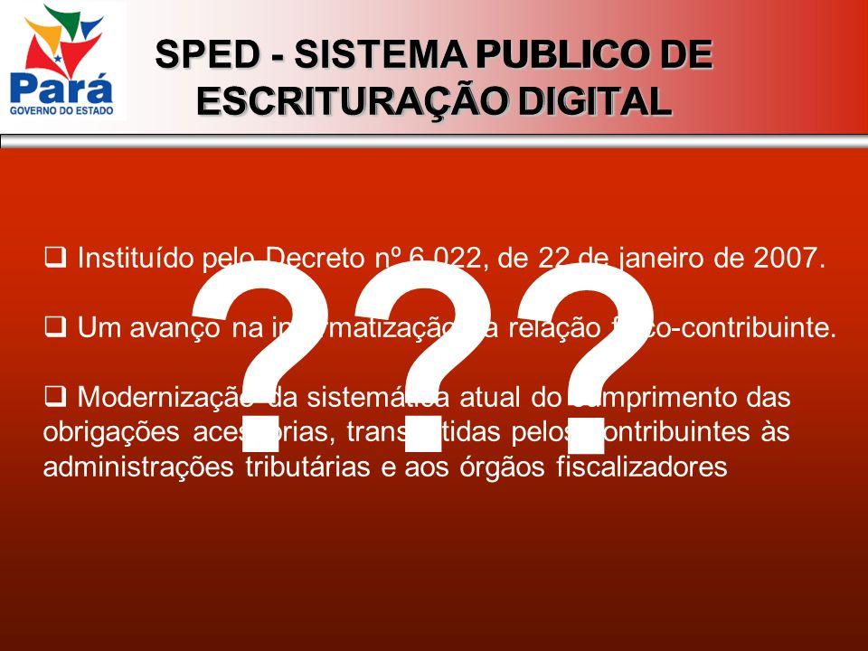 SPED - SISTEMA PUBLICO DE ESCRITURAÇÃO DIGITAL