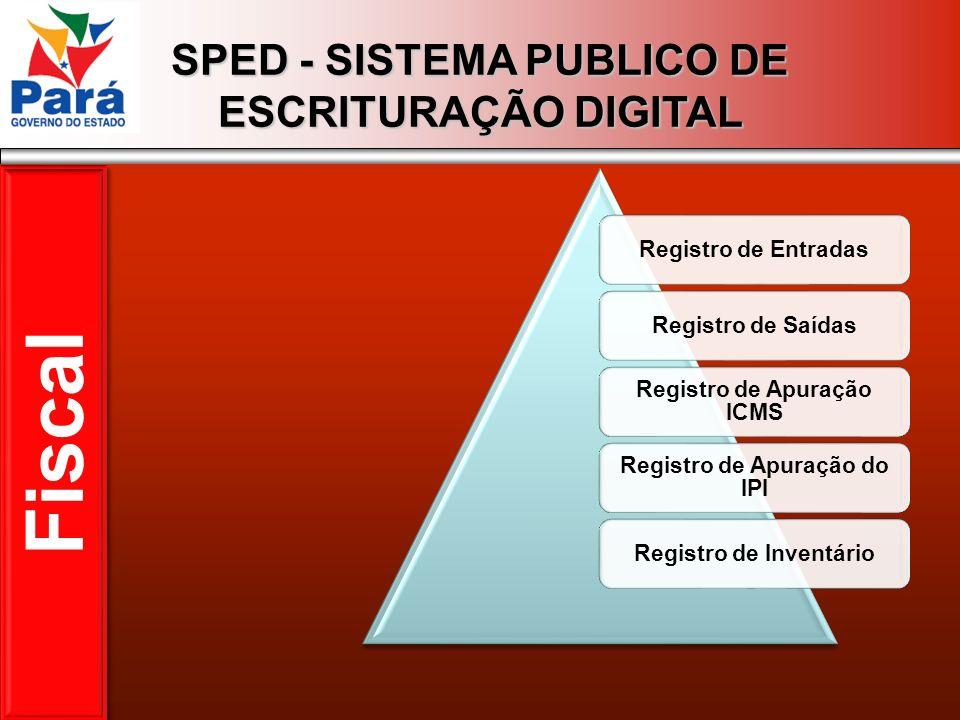 Fiscal Registro de Entradas Registro de Saídas