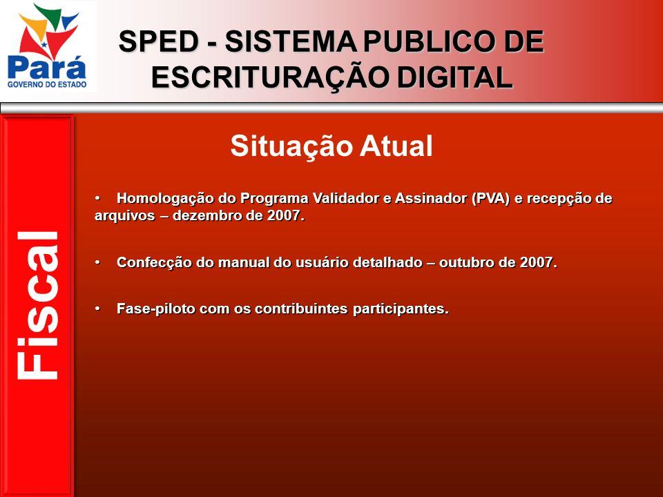 Situação Atual Homologação do Programa Validador e Assinador (PVA) e recepção de arquivos – dezembro de 2007.