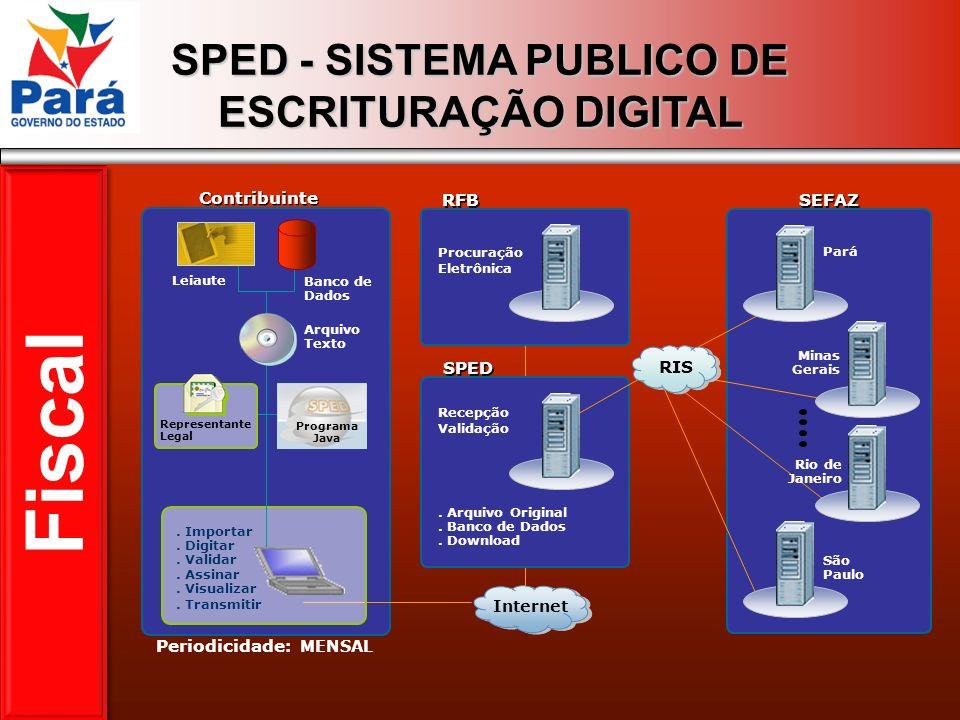 Fiscal Contribuinte RFB SEFAZ RIS SPED Periodicidade: MENSAL Internet