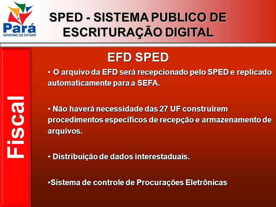 EFD SPED O arquivo da EFD será recepcionado pelo SPED e replicado automaticamente para a SEFA.