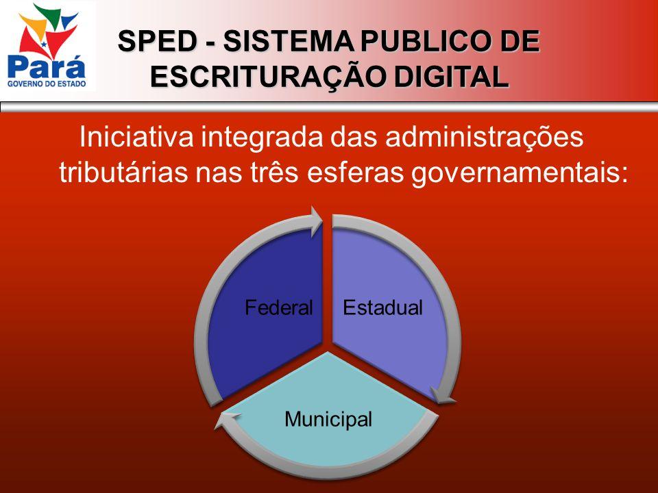 Iniciativa integrada das administrações tributárias nas três esferas governamentais: