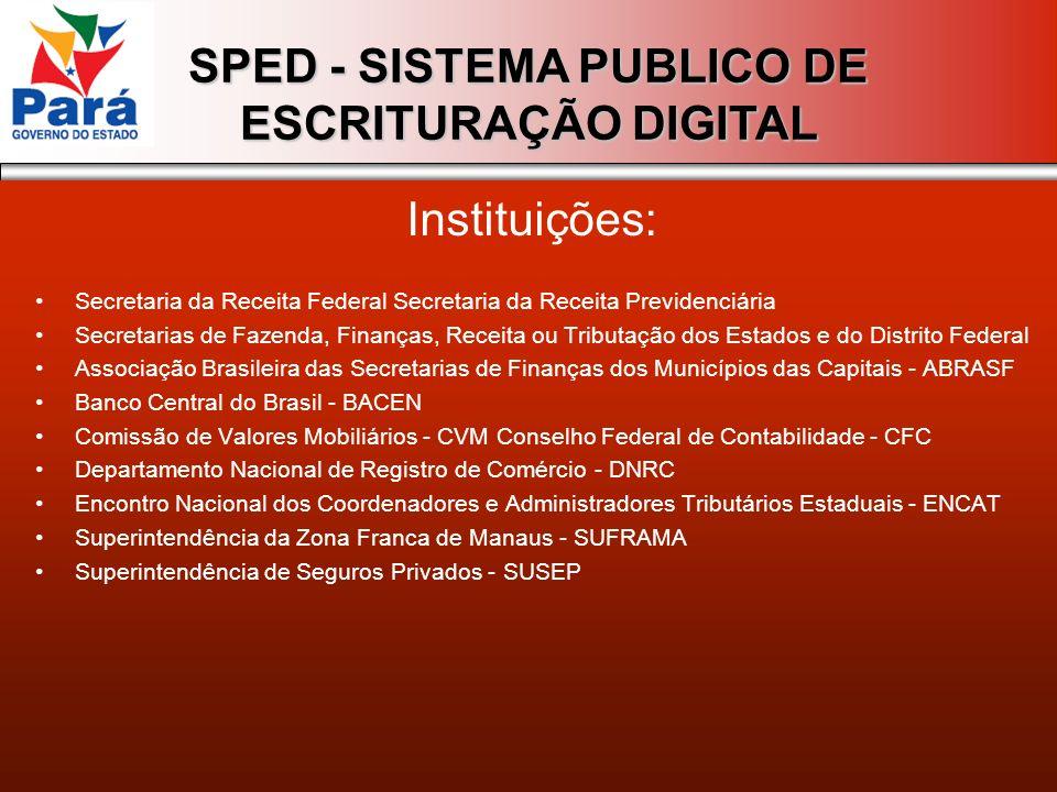 Instituições: Secretaria da Receita Federal Secretaria da Receita Previdenciária.