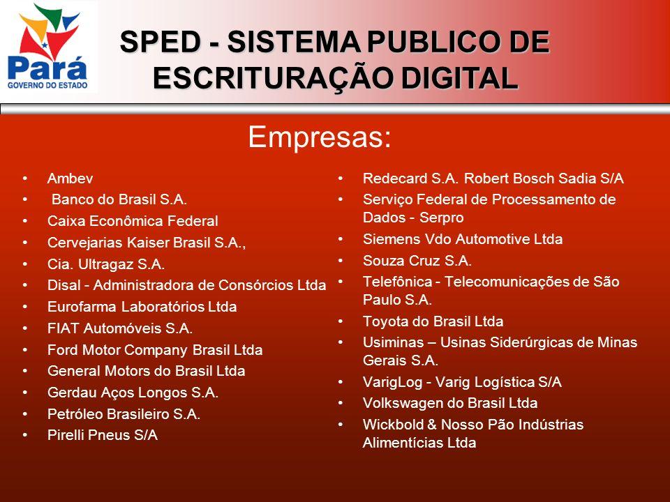 Empresas: Ambev Redecard S.A. Robert Bosch Sadia S/A