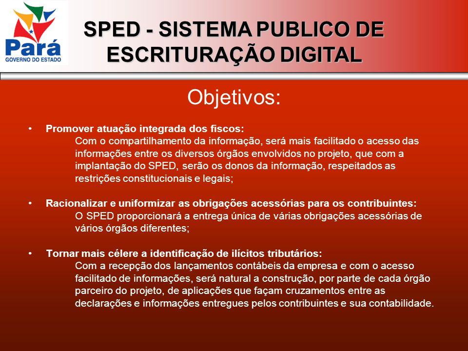 Objetivos: Promover atuação integrada dos fiscos: