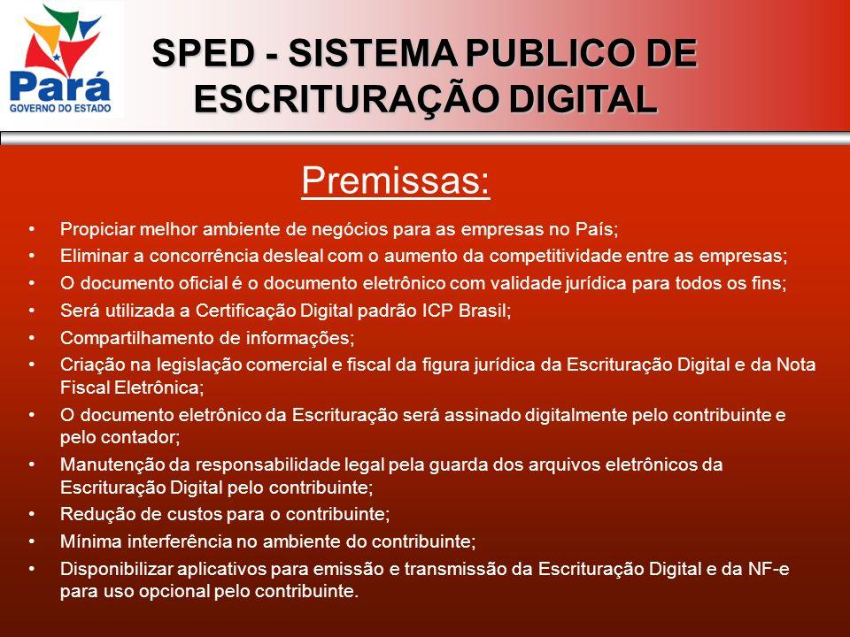 Premissas: Propiciar melhor ambiente de negócios para as empresas no País;