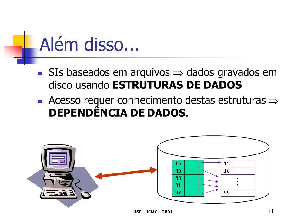 Além disso... SIs baseados em arquivos  dados gravados em disco usando ESTRUTURAS DE DADOS.