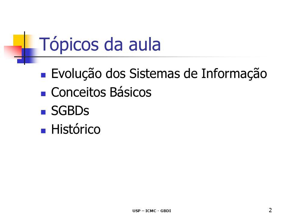 Tópicos da aula Evolução dos Sistemas de Informação Conceitos Básicos