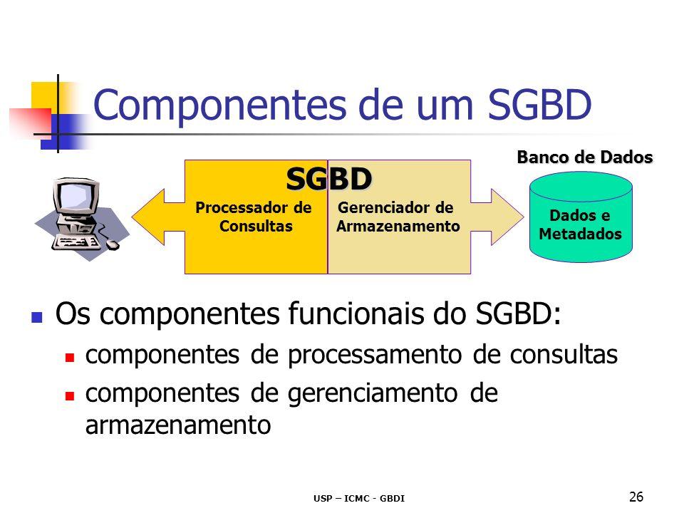 Componentes de um SGBD SGBD Os componentes funcionais do SGBD: