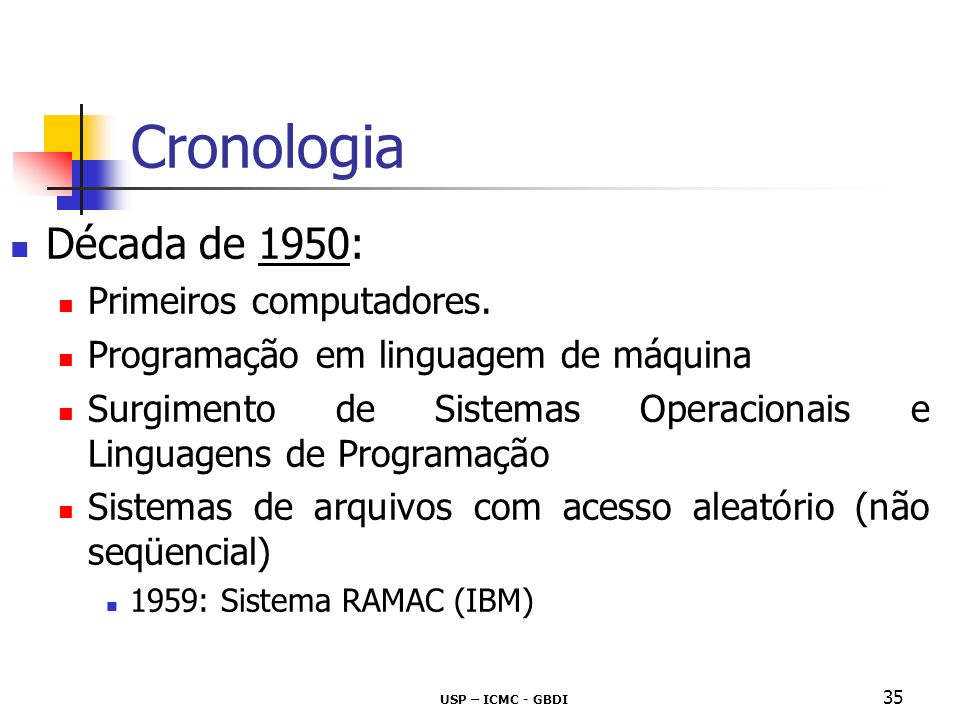 Cronologia Década de 1950: Primeiros computadores.