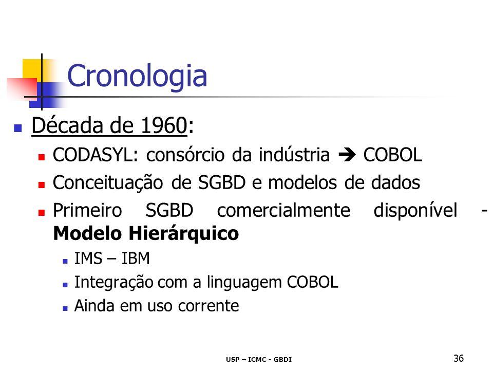 Cronologia Década de 1960: CODASYL: consórcio da indústria  COBOL