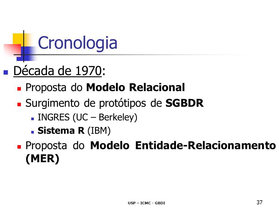 Cronologia Década de 1970: Proposta do Modelo Relacional