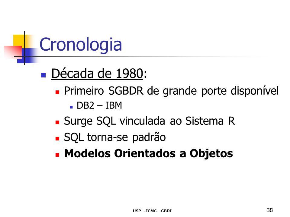 Cronologia Década de 1980: Primeiro SGBDR de grande porte disponível