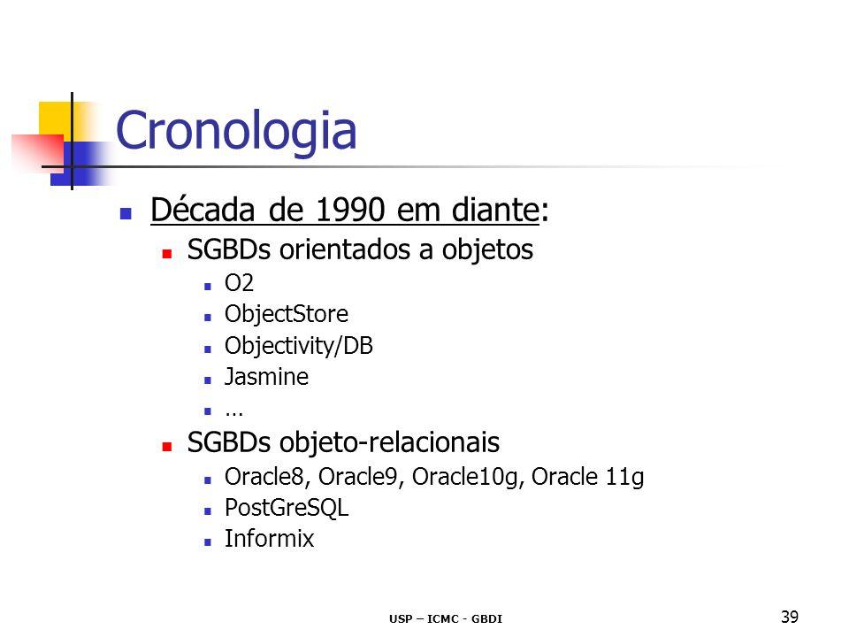 Cronologia Década de 1990 em diante: SGBDs orientados a objetos