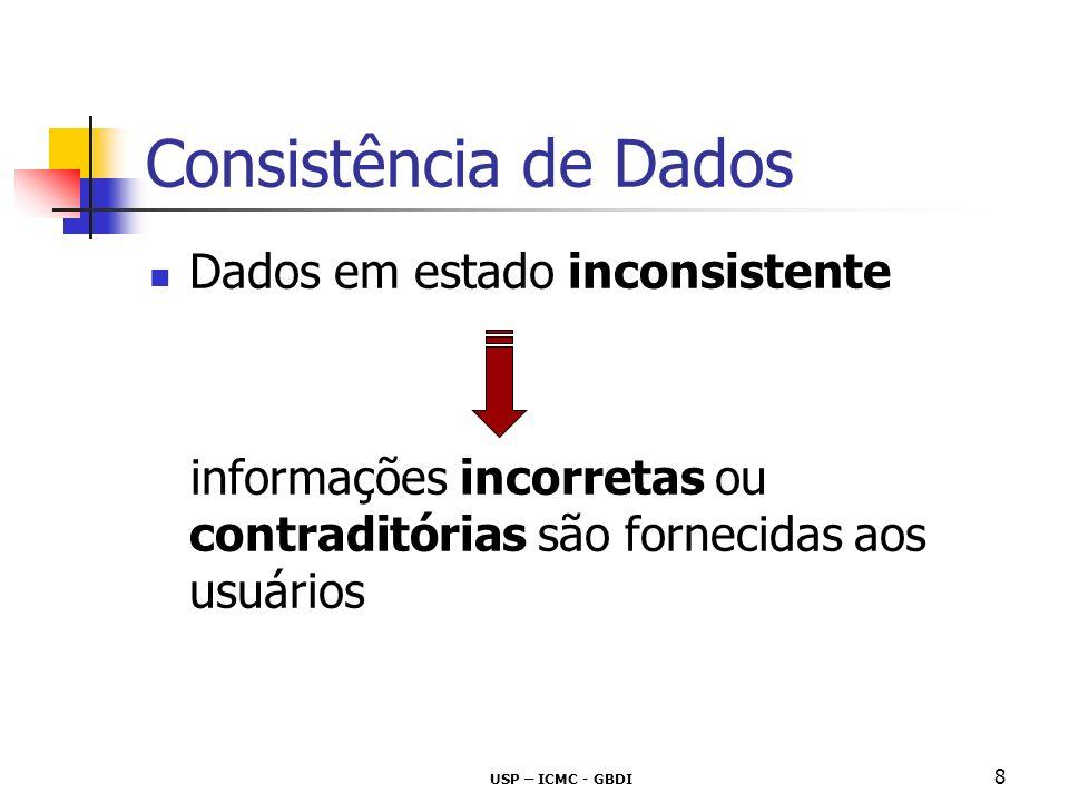 Consistência de Dados Dados em estado inconsistente