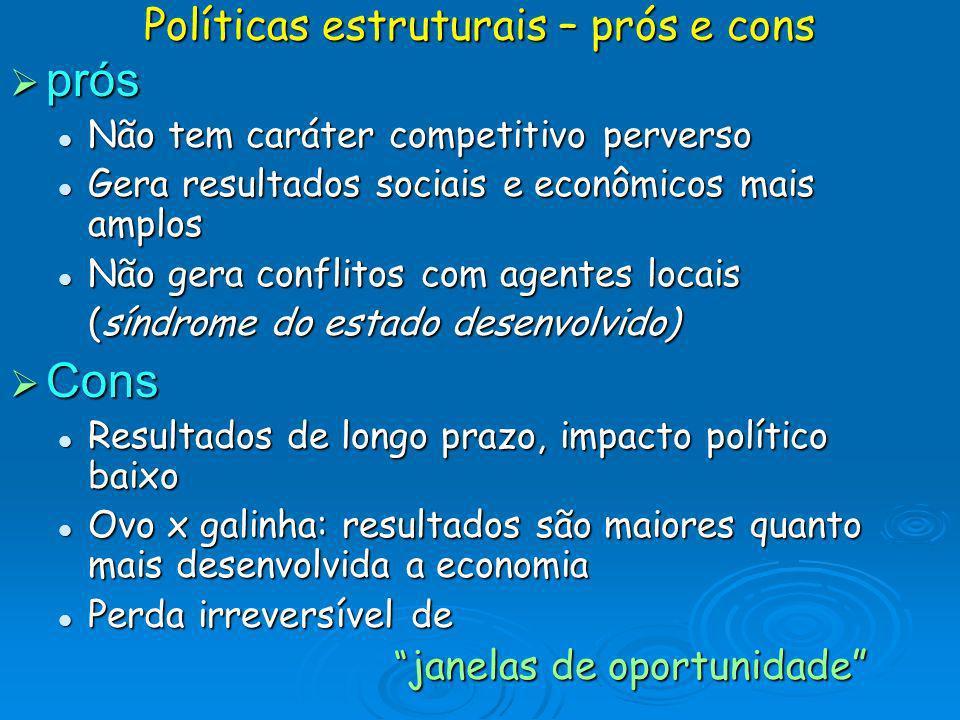 Políticas estruturais – prós e cons