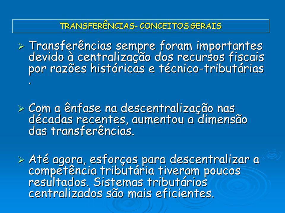 TRANSFERÊNCIAS- CONCEITOS GERAIS