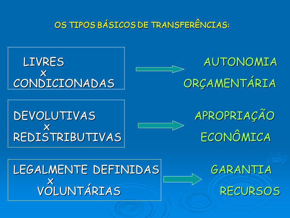 OS TIPOS BÁSICOS DE TRANSFERÊNCIAS: