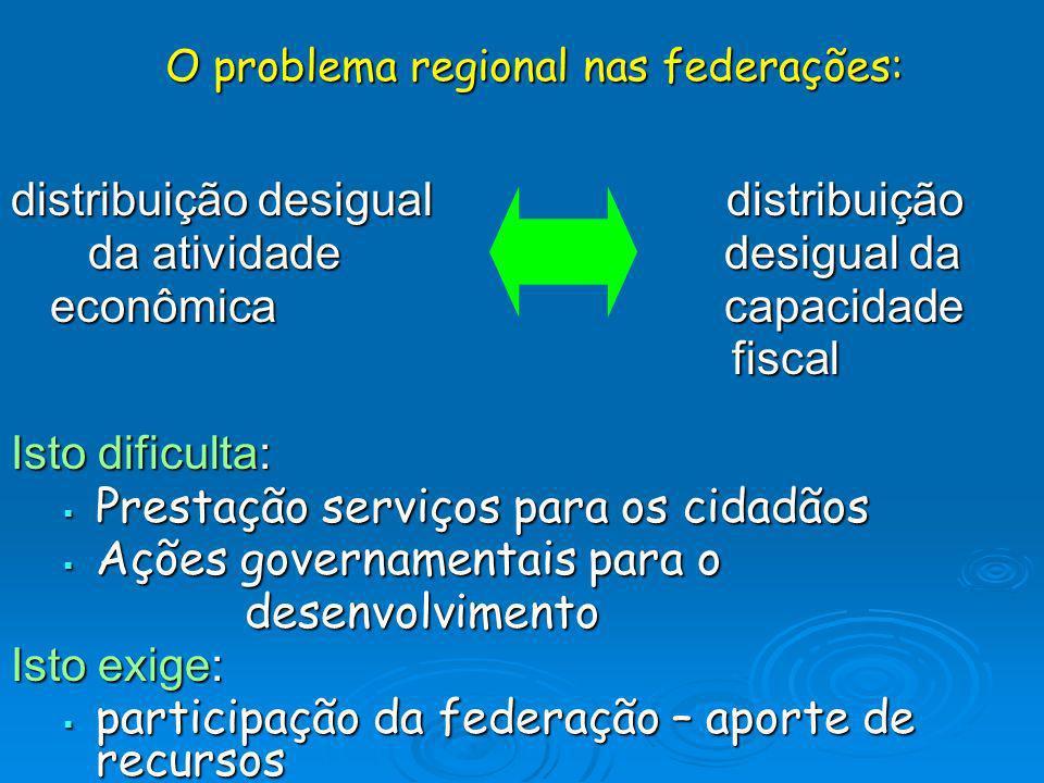 O problema regional nas federações: