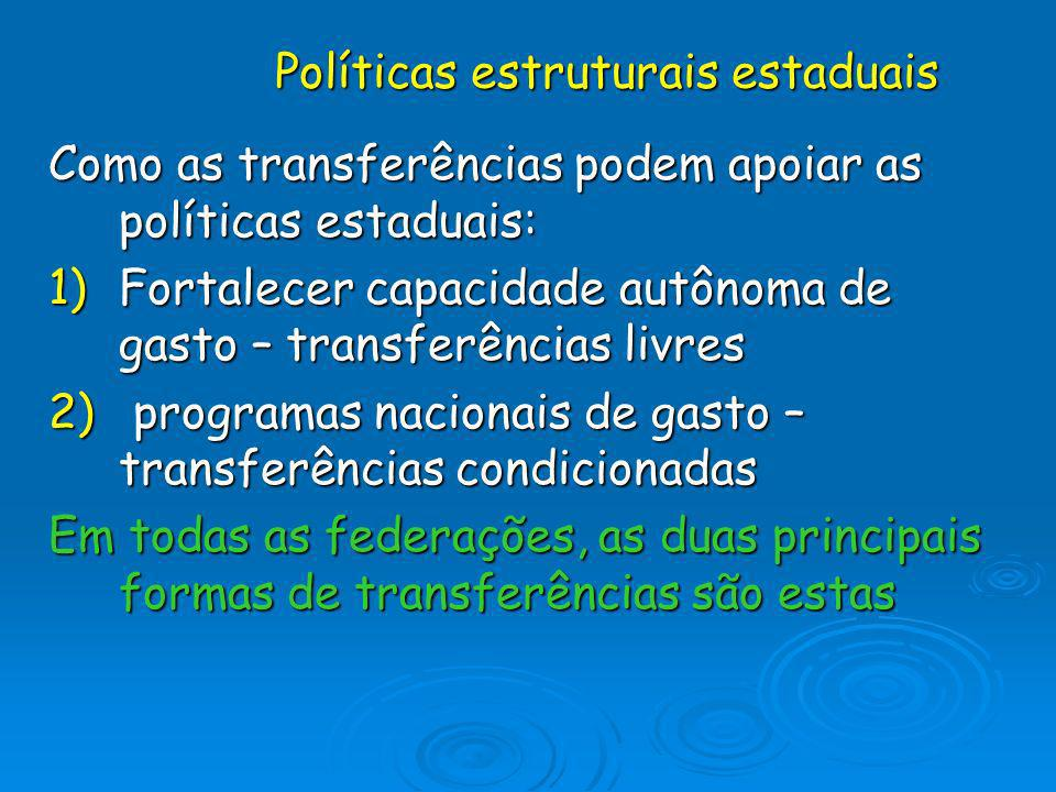 Políticas estruturais estaduais