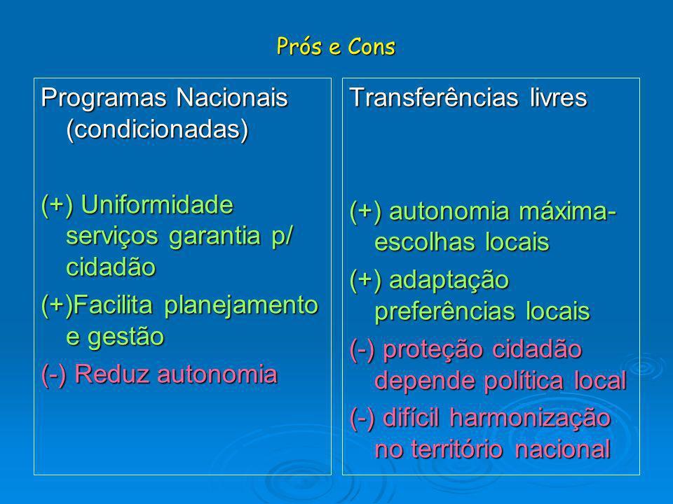 Programas Nacionais (condicionadas)