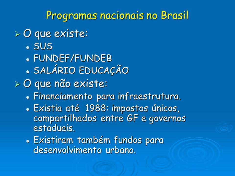 Programas nacionais no Brasil