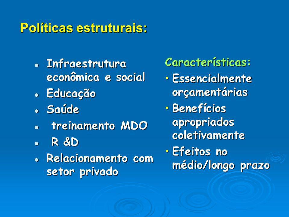 Políticas estruturais: