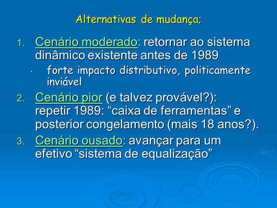 Alternativas de mudança;