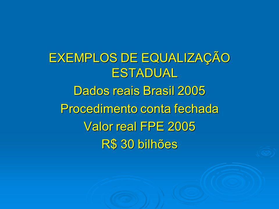EXEMPLOS DE EQUALIZAÇÃO ESTADUAL Dados reais Brasil 2005