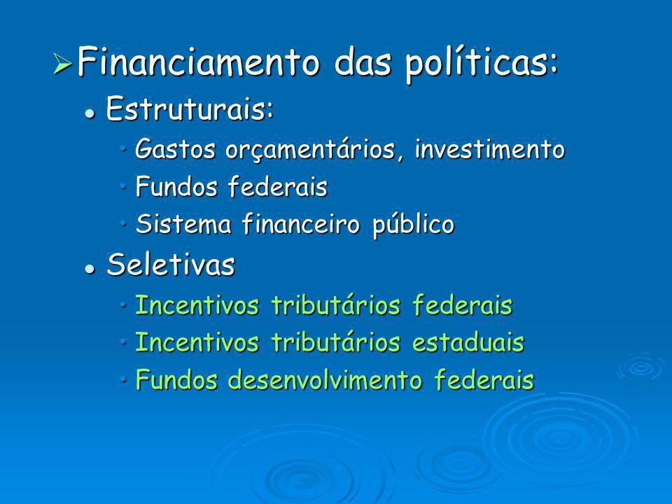 Financiamento das políticas: