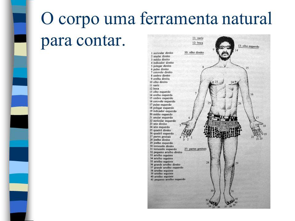 O corpo uma ferramenta natural para contar.