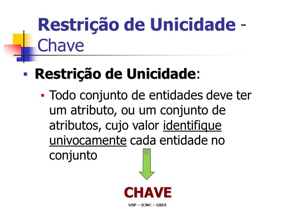 Restrição de Unicidade - Chave