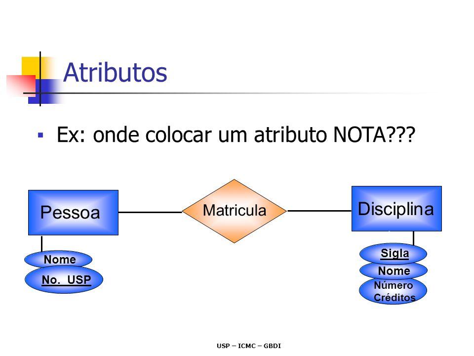 Atributos Ex: onde colocar um atributo NOTA Disciplina Pessoa