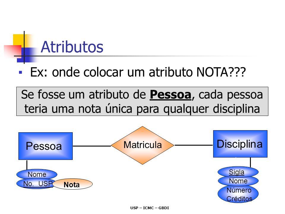 Atributos Ex: onde colocar um atributo NOTA