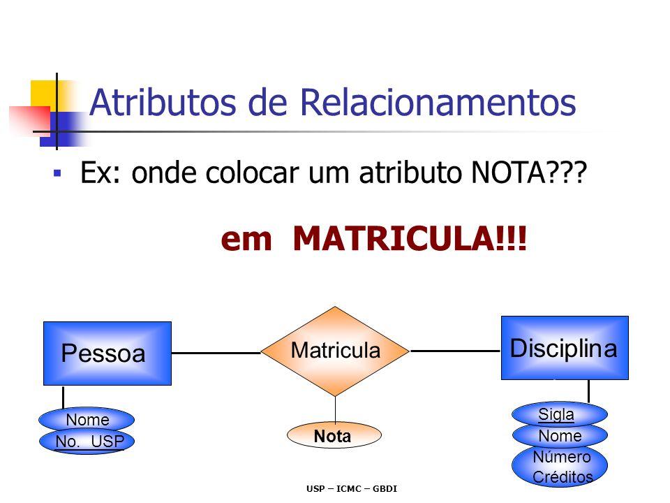 Atributos de Relacionamentos