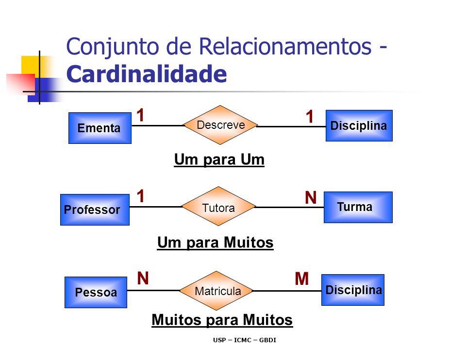 Conjunto de Relacionamentos - Cardinalidade