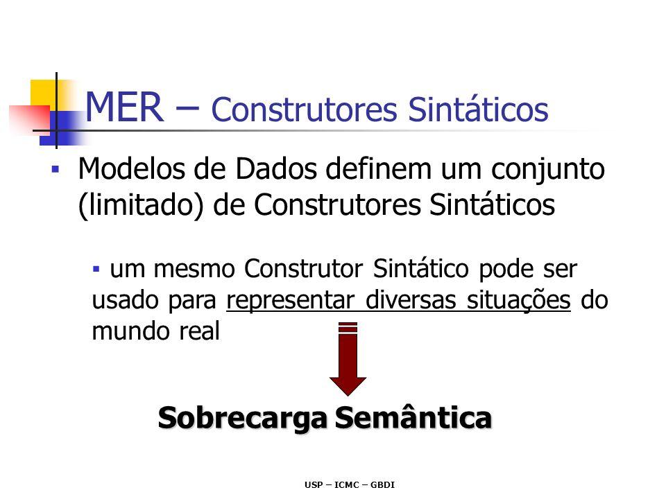MER – Construtores Sintáticos