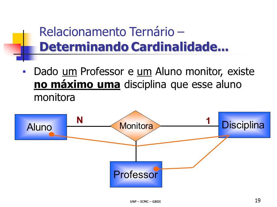 Relacionamento Ternário – Determinando Cardinalidade...