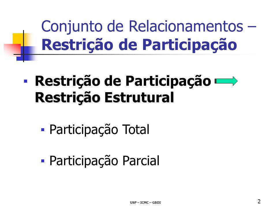 Conjunto de Relacionamentos – Restrição de Participação