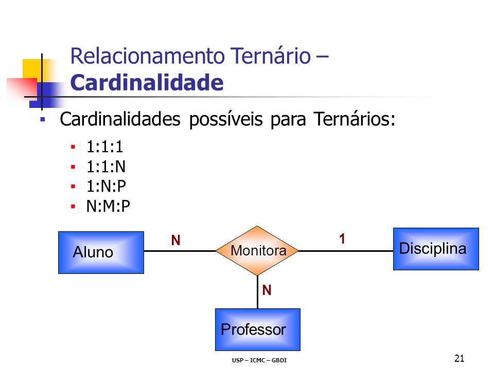 Relacionamento Ternário – Cardinalidade
