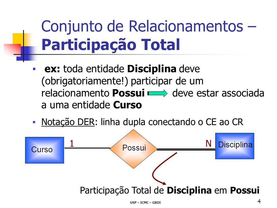 Conjunto de Relacionamentos – Participação Total