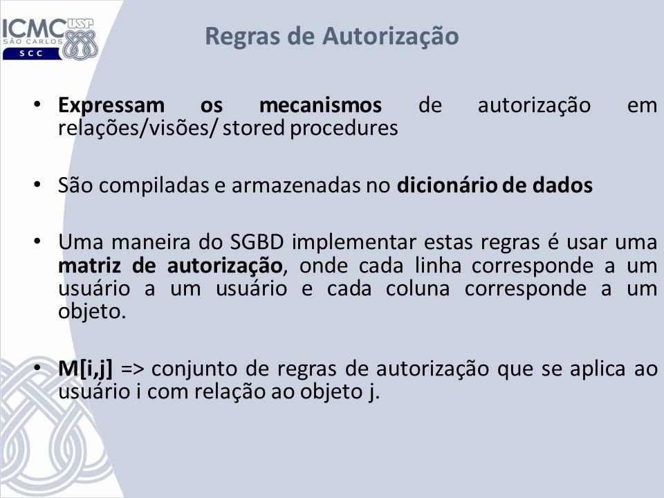Regras de Autorização Expressam os mecanismos de autorização em relações/visões/ stored procedures.