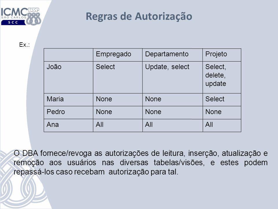 Regras de Autorização Ex.: Empregado. Departamento. Projeto. João. Select. Update, select. Select, delete, update.