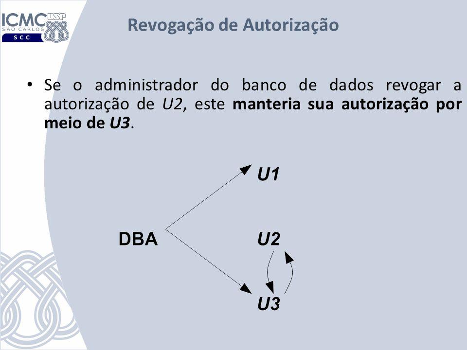 Revogação de Autorização