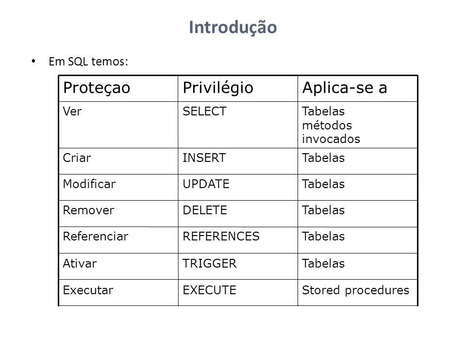 Introdução Aplica-se a Privilégio Proteçao Em SQL temos: