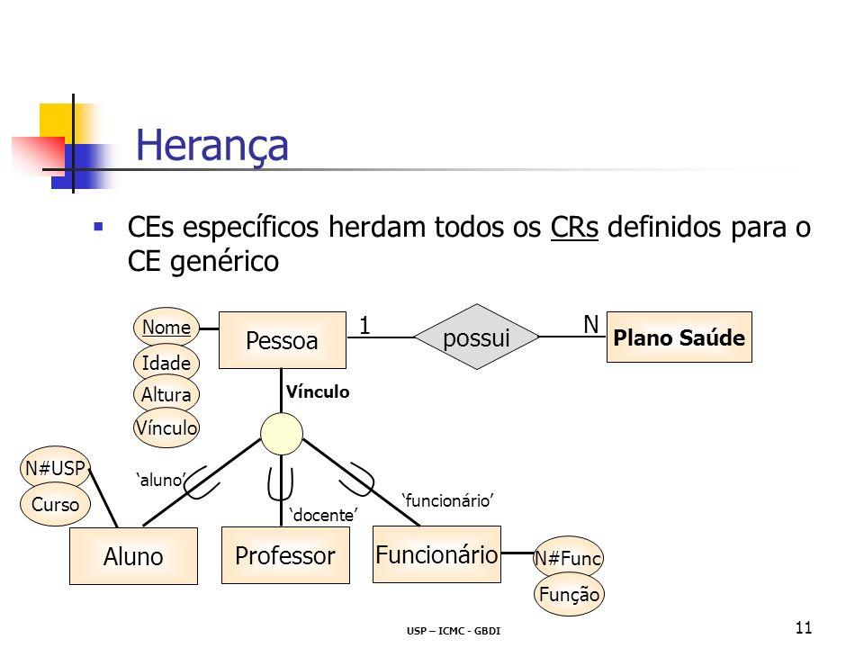 Herança CEs específicos herdam todos os CRs definidos para o CE genérico. Nome. Idade. Altura. Vínculo.